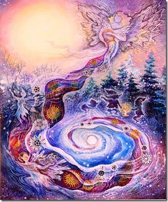 Willow - abundance